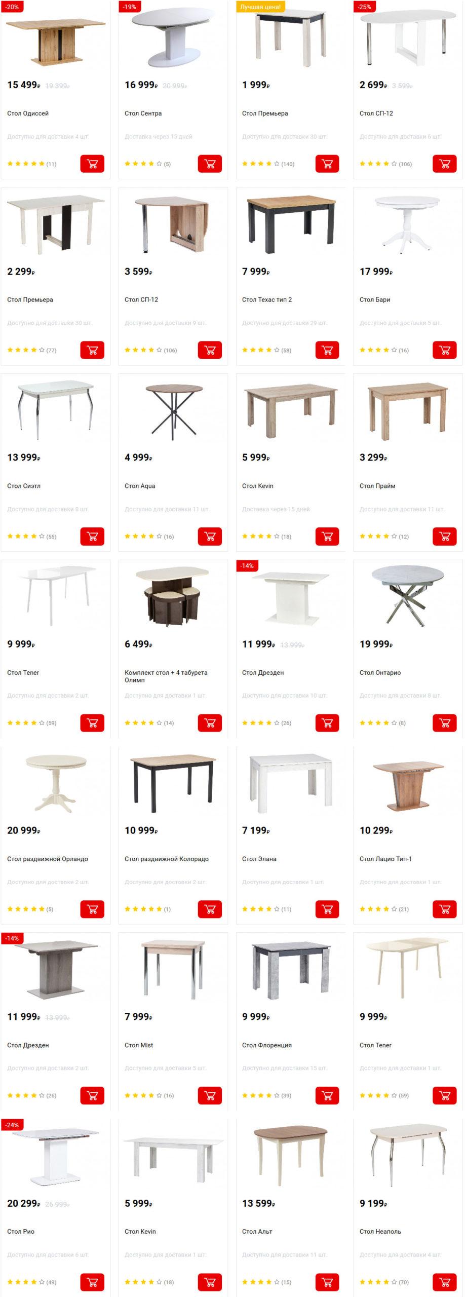 Кухонные столы в Хофф 1