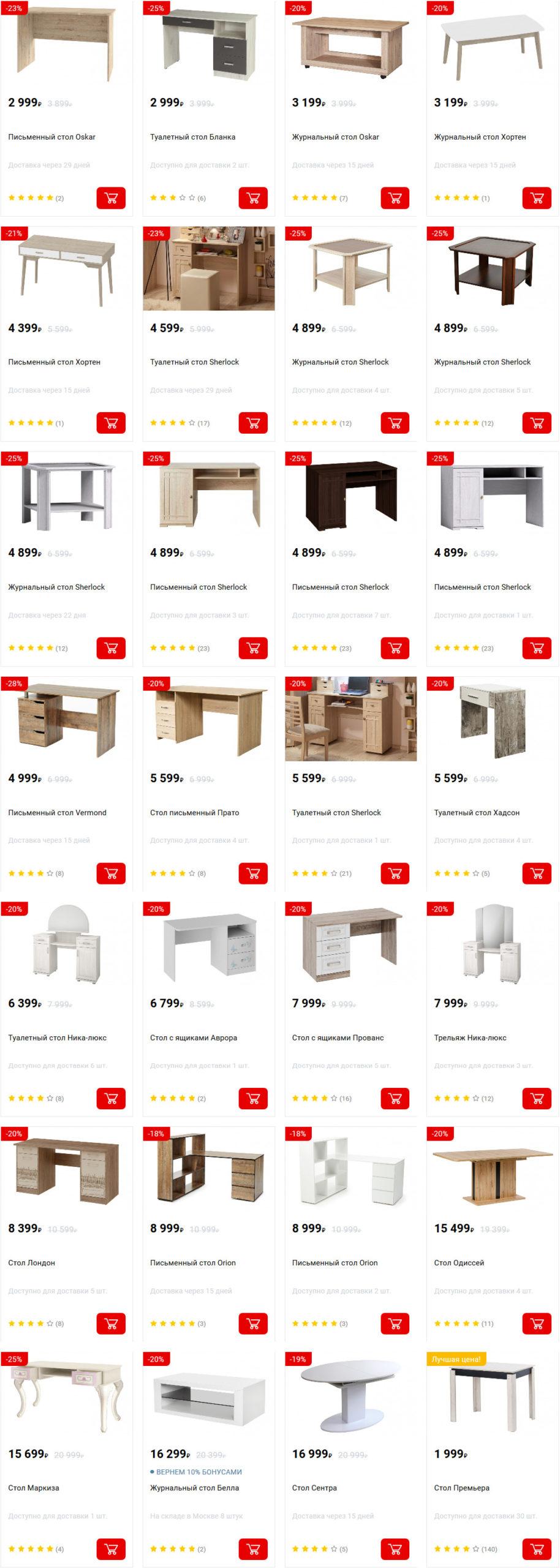 Все столы в Хофф 1
